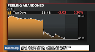 Pay TV companies are in crisis mode