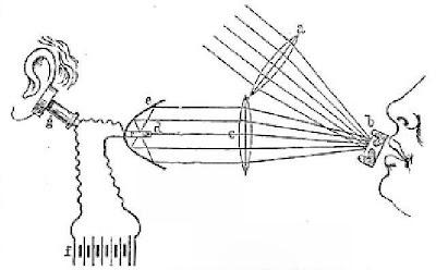 COMPUTECH: World's first wireless telephone.