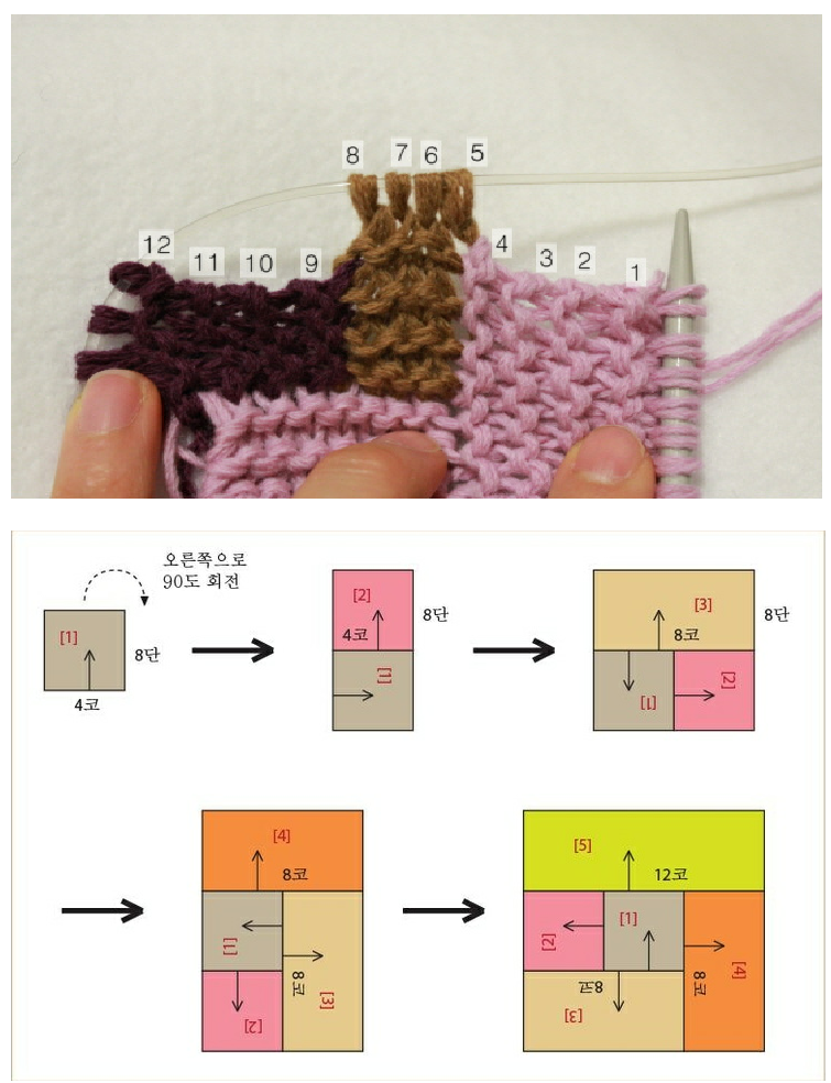 Tutorial Patchwork tricot
