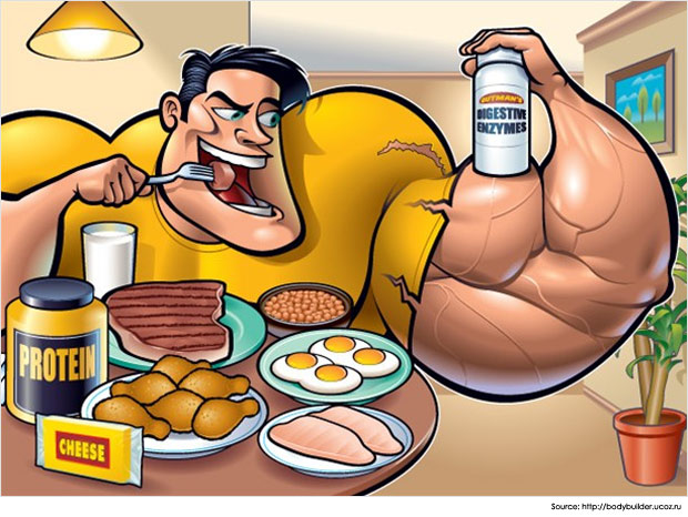 Body Building - 3 Must Eat Foods For Bigger Muscles