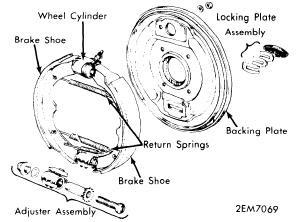 Datsun (Nissan) 620 1974 Brake Repair Guide Auto Motive