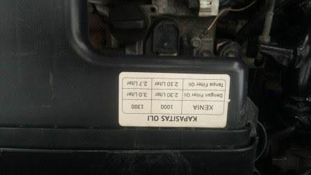 Kapasitas Oli Mesin Grand New Avanza 2016 1.3 G M/t Basic Cara Mengganti Mobil Sendiri Mas Cecep Tabel Xenia