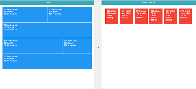 comparison between materialize and bootstrap