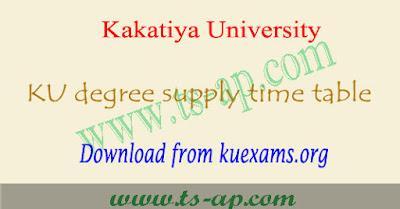 KU degree supply time table 2018-2019 pdf, Results