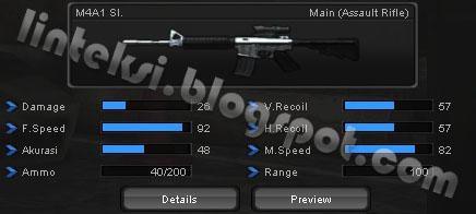 Senjata Pointblank M4A1 SI.