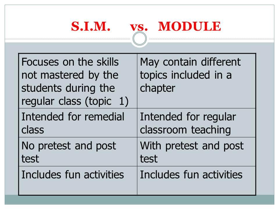TSoKtOk SIM 101 The Basics Of Developing Strategic