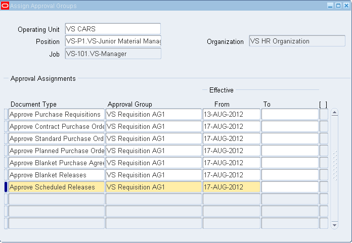Vipul S Oracle Apps Blog Contract Purchase Order
