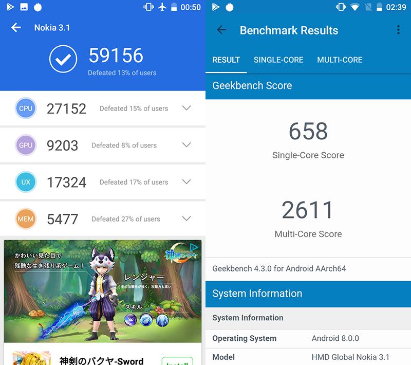 Benchmark scores!