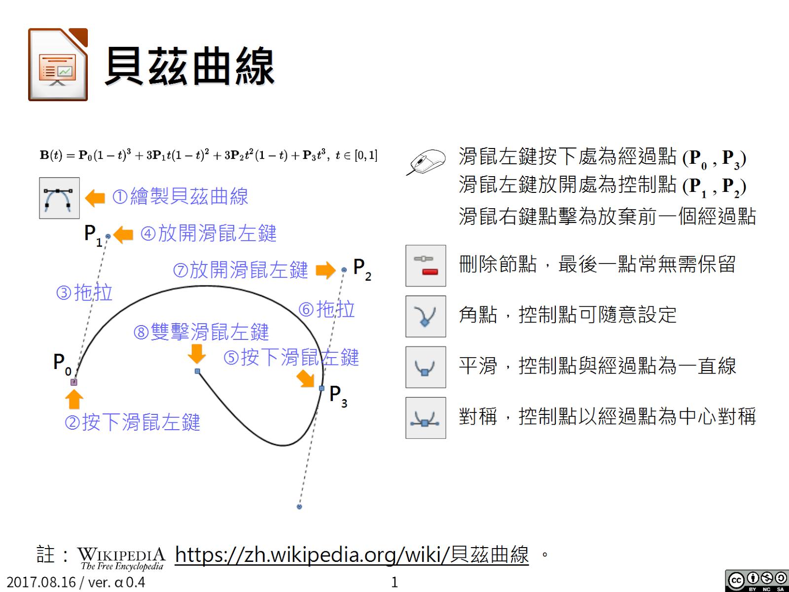 利用 LibreOffice 繪製「貝茲曲線」