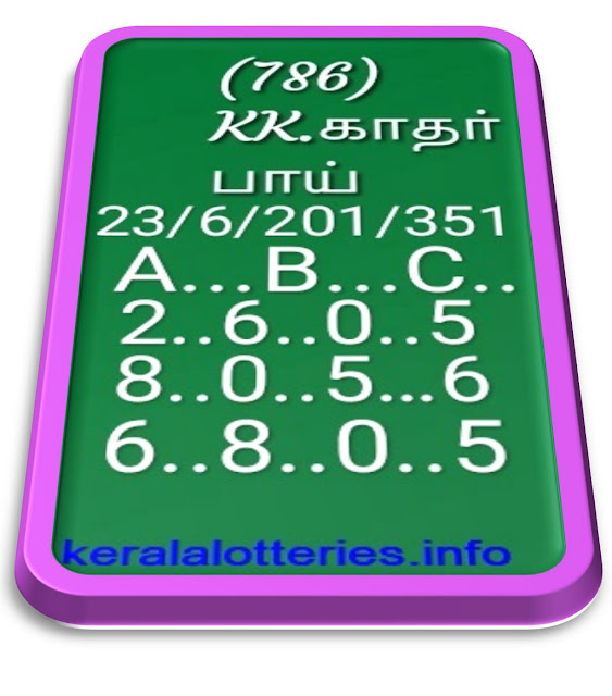 Kerala lottery guessing and prediction by KK for Karunya KR-351 Lottery on 23 June 2018