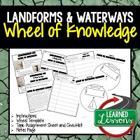Landforms and Waterways Activity, World Geography Activity, World Geography Interactive Notebook, World Geography Wheel of Knowledge (Interactive Notebook)
