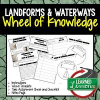 Landforms and Waterways Activity, World Geography Activity, World Geography Interactive Notebook, World Geography Wheel of Knowledge (Interactive Notebook)