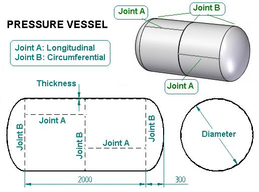 Jewnar Engineering Thin Pressure vessel