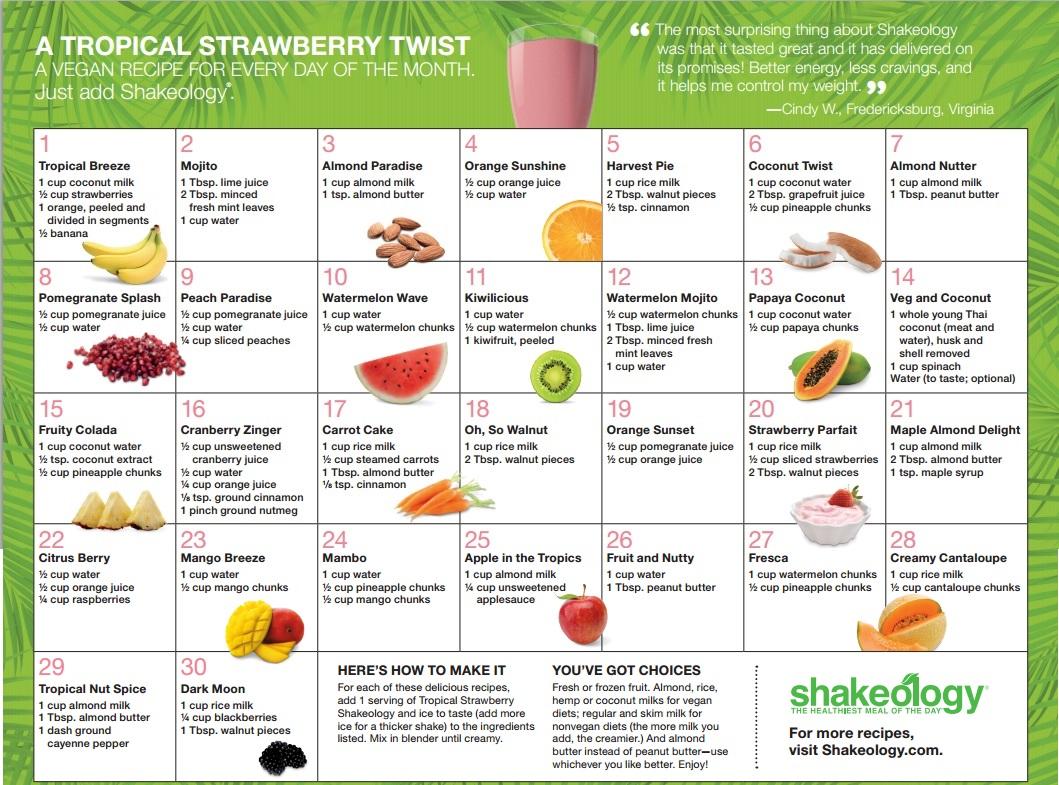 vegan shakeology recipe ideas