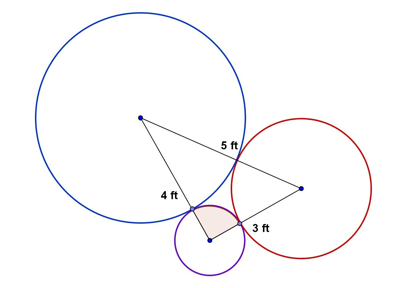 Math Principles Three Tangent Circles