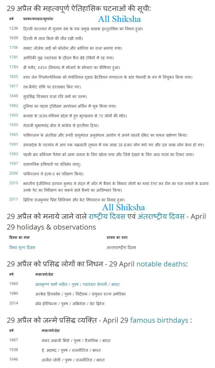 29 April In History To 1236 - 2019