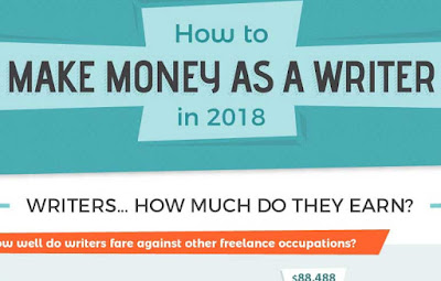earn-money-from-internet-as-writer
