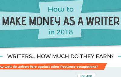 earn-money-from-internet-as-writer