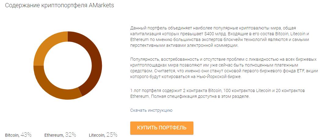Криптопортфель