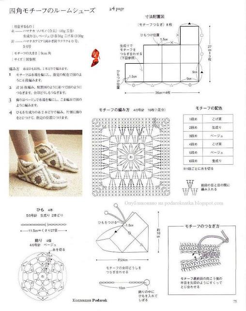 Esquema de Zapatos