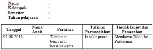 Contoh Format Catatan Anekdot TK RA