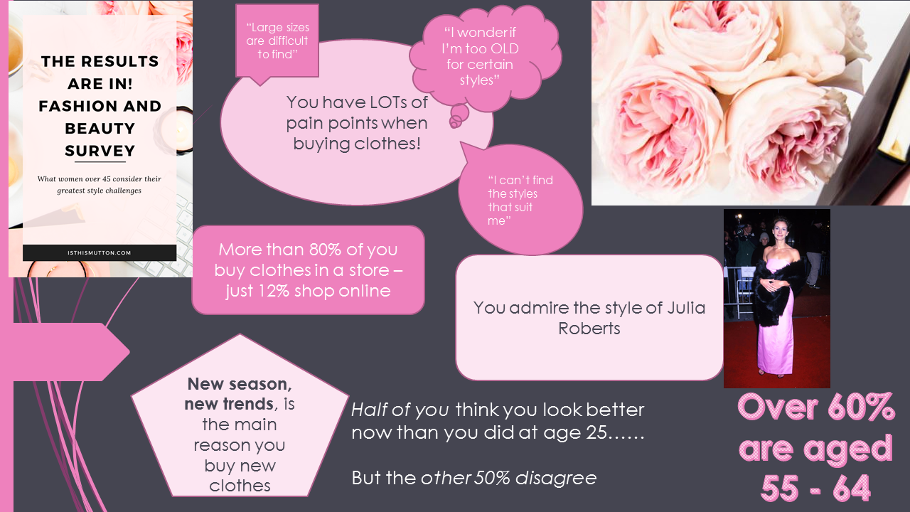 Some of the results of the survey of women over 45 on their shopping and beauty habits by UK blog is This Mutton?