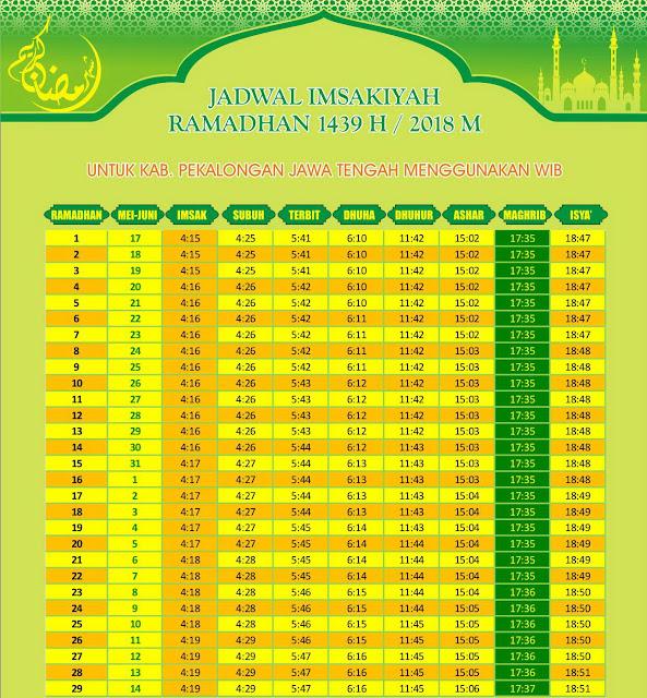 Jadwal Imsak, Sahur, dan Buka Puasa 2018 di Wilayah Pekalongan