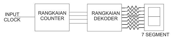 elektro digital : RANGKAIAN DECODER - Elektronika Digital