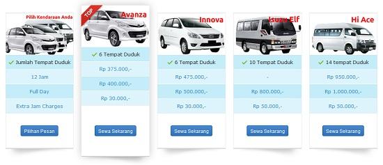 Pilih Nahwa untuk Jasa Travel dan Rental Mobil di Malang