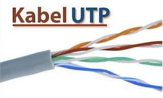 Pengertian Kabel Coaxial, UTP, STP, dan Fiber Optic - MH Blog