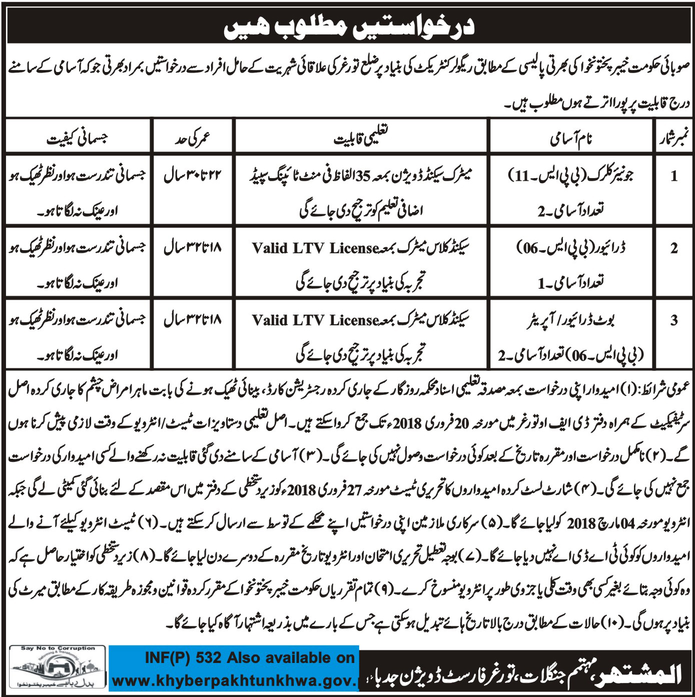 Jobs In Forest Department Torghar Division Torghar January 2018