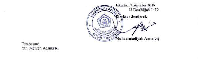 Kemenag Kembali Keluarkan Surat Edaran Soal Aturan Pengeras Suara Masjid dan Mushola