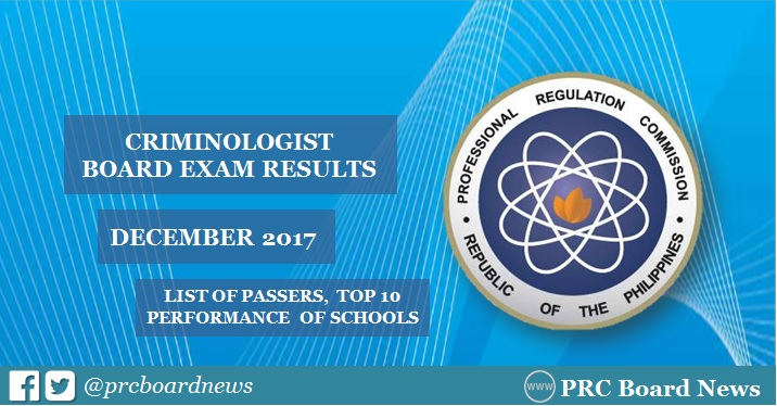 OFFICIAL RESULTS: December 2017 Criminologist CLE board exam