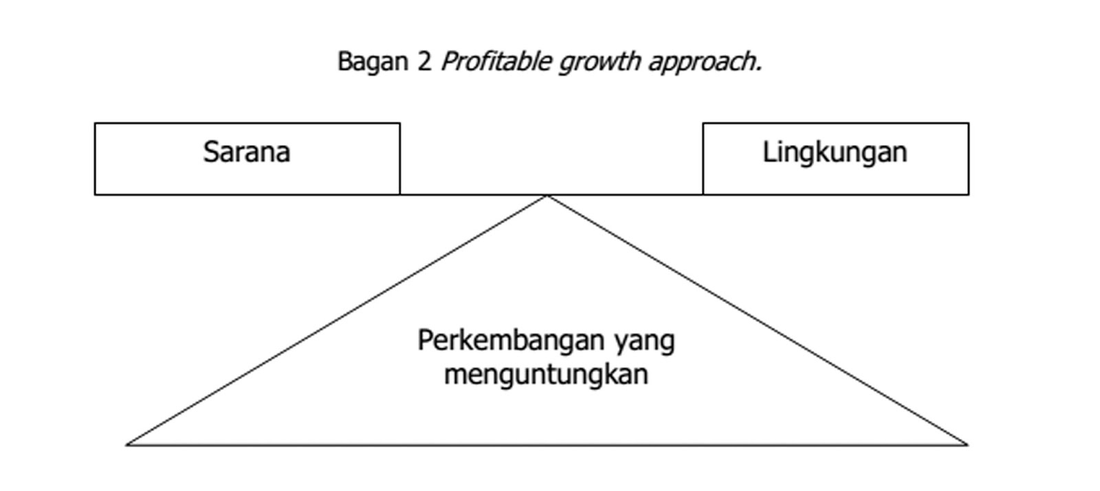 strategi perdagangan jangka pendek yang bekerja rar