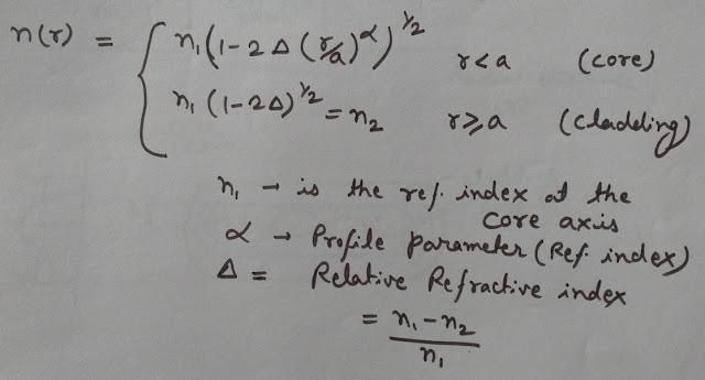 Graded index fibers refractive index formula, graded index fibers