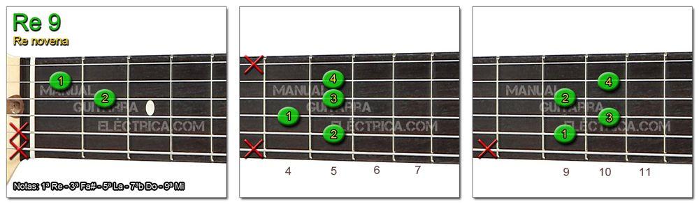 Acordes Guitarra Re Novena - D 9