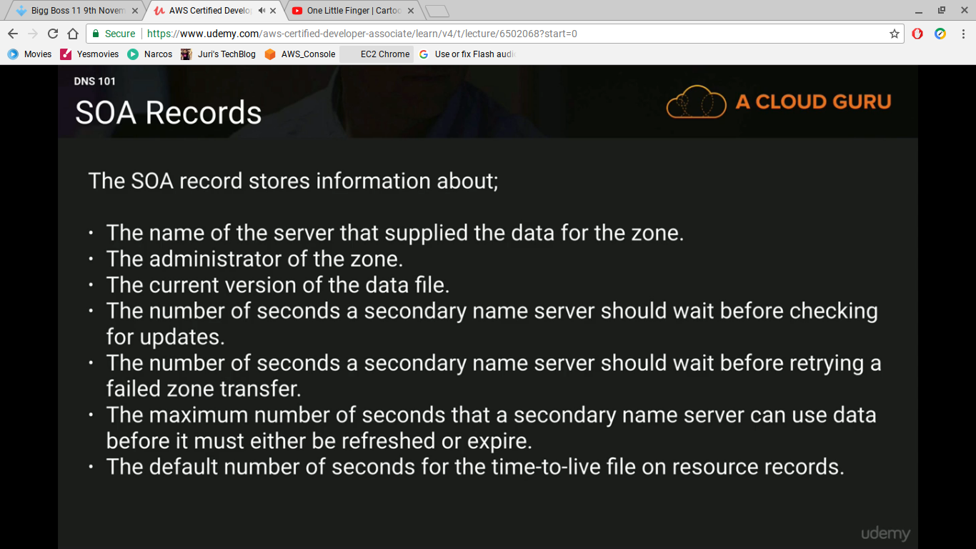 AWS Certified Developer Associate Notes - Route 53
