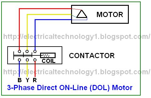 2000 chevy impala wiring diagram, starter motor solenoid diagram, 3 phase star delta motor connection diagram, on 3 phase motor starter schematic diagram