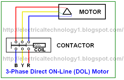 Direct On Line Starter Schematic and Circuit Diagram