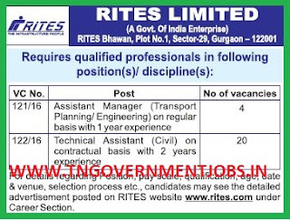 Online Applications are invited for Assistant Manager Posts and Technical Assistant Posts in RITES Ltd