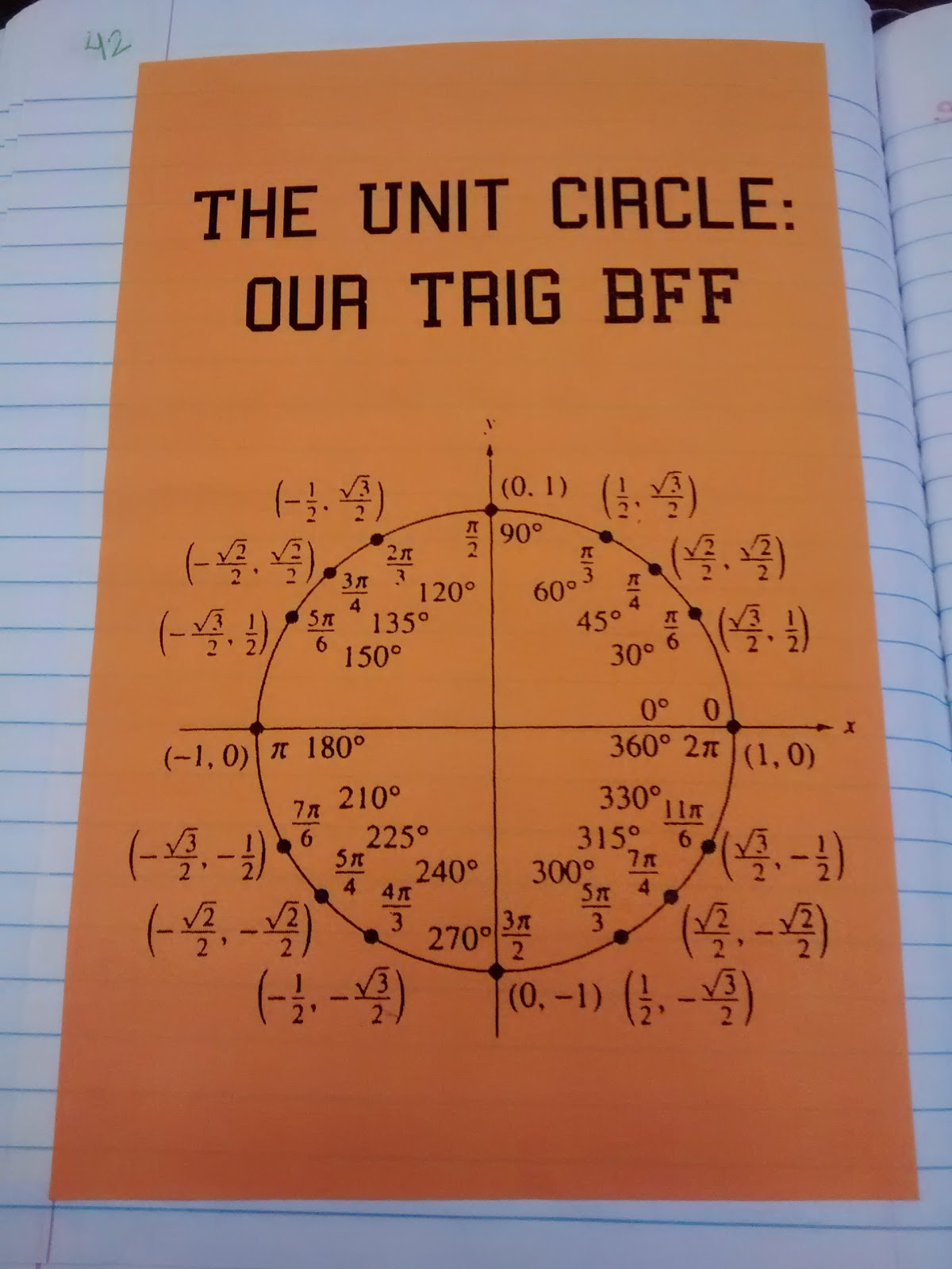 Math Love Unit 3 Trig Ratios And The Unit Circle Inb Pages