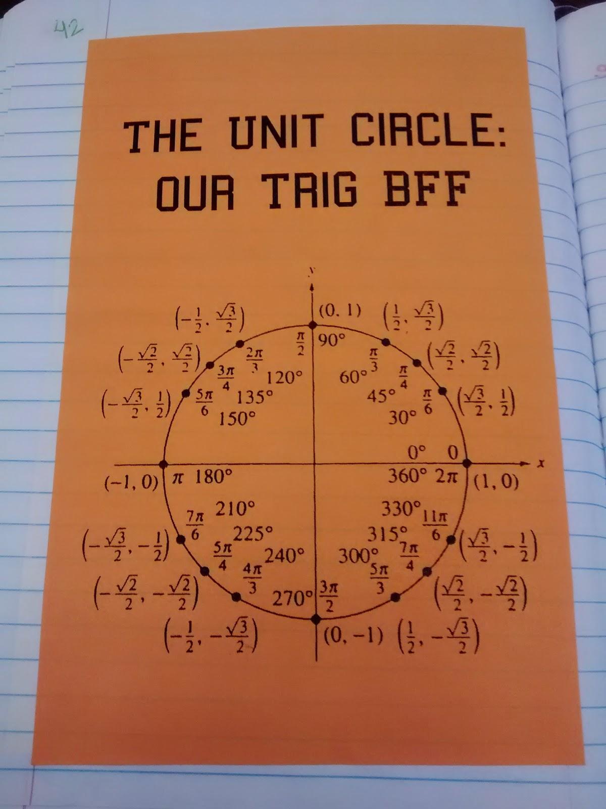 math   love  unit 3  trig ratios and the unit circle inb pages