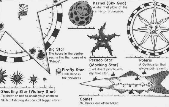 Random Punk: Meikyuu Kingdom: Dungeon Astronomy