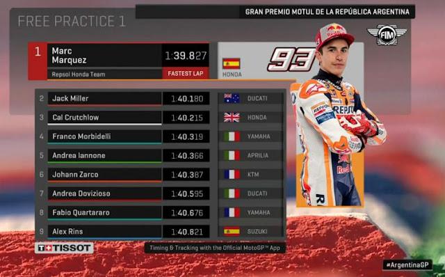Hasil FP1 MotoGP Argentina: Marc Márquez Tercepat, Rossi P10