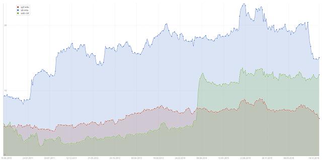 La UB goza de mayor visibilidad en internet
