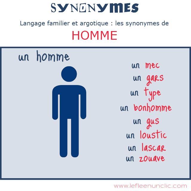 """langage familier et argotique, synonymes de """"homme"""", vocabulaire, le FLE en un 'clic'"""