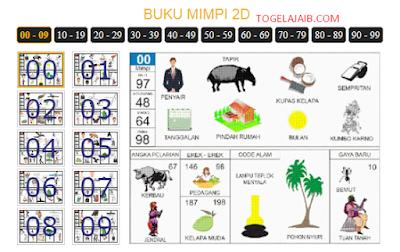 Widget Buku Tafsir Mimpi 2D 3D 4D Gratis di Blog
