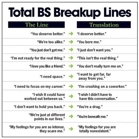 Can you be friends after a break up | Can You Really Be