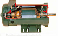 DC+motor,+field+structure,+and+armature+assembly.+(Courtesy+Reliance+Electric+Co.)