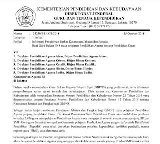 Direktorat Jenderal Guru dan Tenaga Kependidikan Kementerian Pendidikan dan Kebudayaan tel Informasi Pengiriman Berkas Inpassing Guru Agama Non PNS